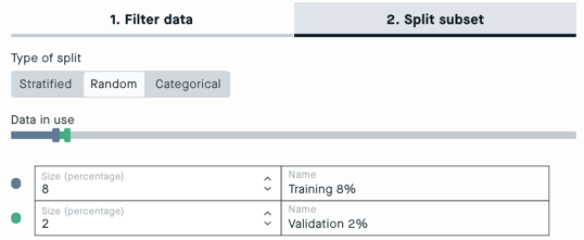 Subset split with 8% training and 2% validation.